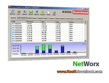 دانلود نرم افزار کنترل و مدیریت پهنای باند مصرفی اینترنت NetWorx v5.1.8
